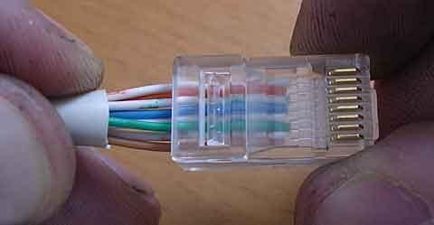 konnektör-kablo